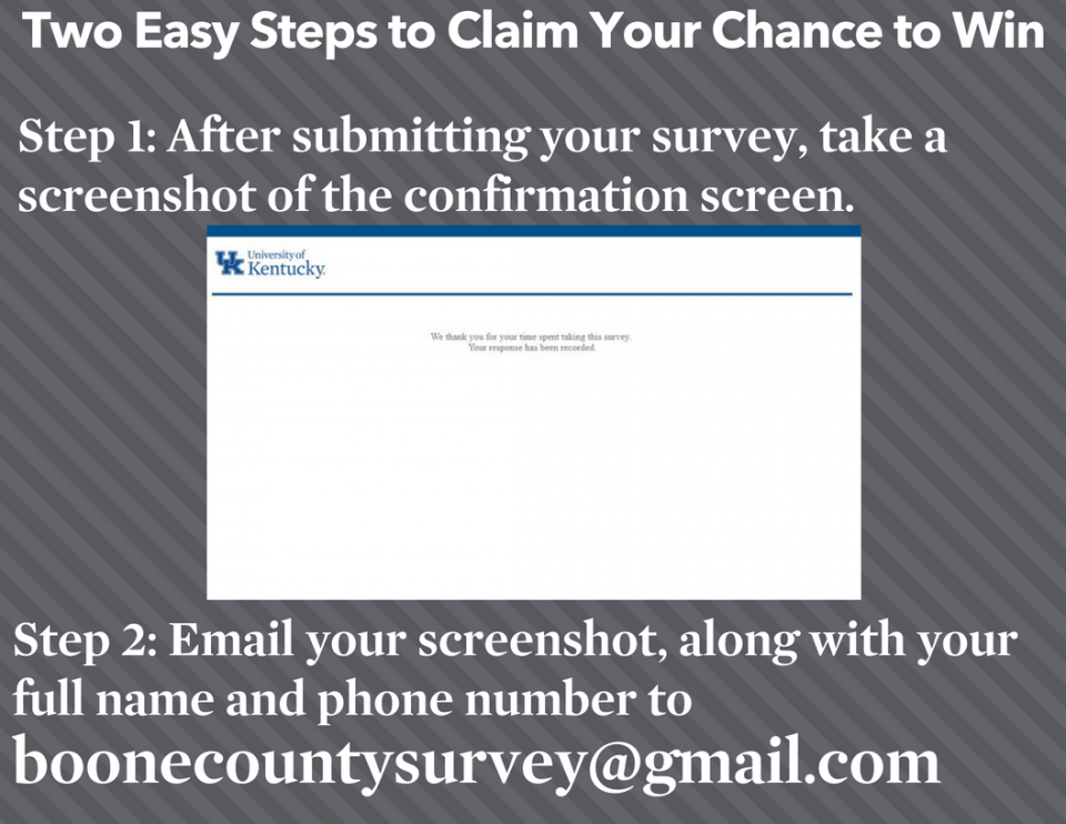 Digital survey submission instructions